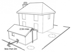 Planning Permission Image