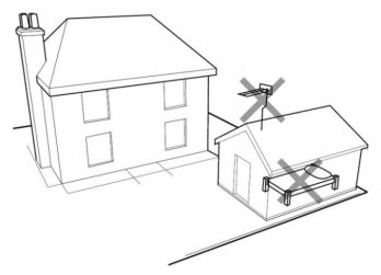 Diagram showing property is unable to be used as self-contained living accommodation