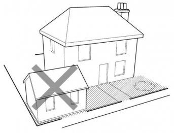 Diagram showing property cannot be closer to a road than the original house itself