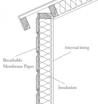 Diagram of insulation used in Crane Garden Buildings