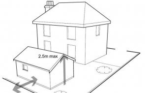 Detailed line drawing depicting planning permission regulations